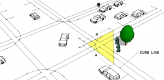A setback that restricts anyone from putting view obstructions at the height of drivers sight.