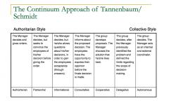 1. Authoritarian 2. Patriarchal 3. Informational 4. Consultative 5. Cooperative 6. Delegative 7. Autonomus