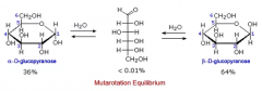Cyclic compounds can undergo mutarotation, in which they shift from one anomeric form to another with the straight-chain form as an intermediate.