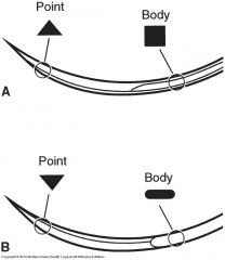 reverse cut (B)