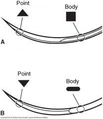 conventional cut (A)