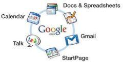Para qué sirve Google Apps?