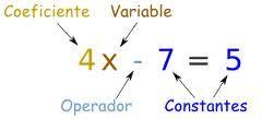 Es una característica que al ser medida en diferentes individuos es capaz de adoptar diferentes valores.