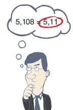El redondeo es el proceso mediante el cual se eliminan cifras significativas de un número a partir de su representación decimal, para obtener un valor aproximado. Se simboliza con ≈. Por ejemplo 2,95 ≈ 3, 312/937 ≈ 1/3 o √2 ≈ 1,414 . S...