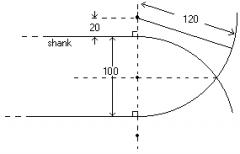 polígono de frecuencias acumuladas, en ella se permite ver cuántas observaciones se encuentran por encima o debajo de ciertos valores, en lugar de solo exhibir los números asignados a cada intervalo