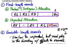 packed allocation (contiguous) vs. unpacked allocation