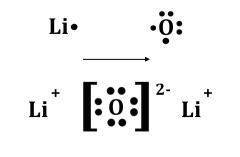 The chemical formula is Li2O.