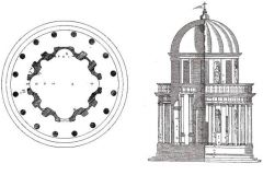 Bramante   Tempietto   little temple   dome   column   frieze   elements from Greeks and Romans   symmetrical plan   mathematical   symmetry and proportion make a building beautiful   circles and squares represent perfection ...