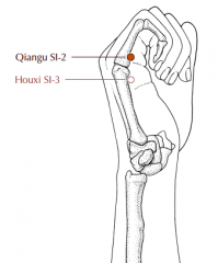 On the ulnar border of the little finger, in a depression just distal to the metacarpo-phalangeal joint.