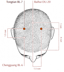 1.5 cun posterior to BL-6 and 4 cun within the anterior hairline, 1.5 cun lateral to the midline.