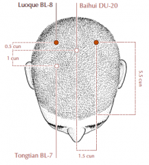 1.5 cun posterior to BL-7, and 5.5 cun within the anterior hairline, 1.5 cun lateral to the midline.