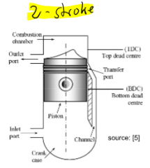 4-stroke: two strokes for gas exchange, two strokes for work generation (intake and exhaust valves) 2-stroke: gas-exchange between working cycles, higher power density, reduced efficiency