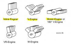 engine alignment