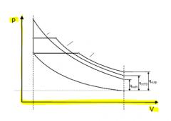 Cycle comparison