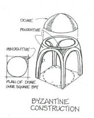 The concave triangular section of a vault that forms the transition between a square space and the circular base of the dome.
