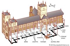 the area of a cruciform church lying at right angles to the principal axis.