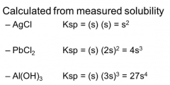 K sp = [acid] [base] OR [cation] [anion]   when the concentration is the same,
