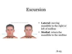 Lateral Excursion of the Mandible