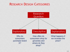-exploratory - why do consumers purchase brand X? 