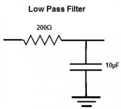 The passband of a lowpass filter allows all freq. lower than the critical frequency (Fc)  Fc= BW= 70.7% Fin= Av'-3dB Fc= 1/(2pi R*C)