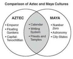 maya, aztec and inca review flashcards cram com Mayan Olmec Inca Aztec