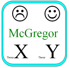 Theory X = Managers believe that people need to be watched every minute.  They believe employees are incapable, avoid responsibility, and are lazy.  Theory Y = Managers believe that people are willing to work without supervision, and want to achieve.