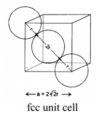 As cubic can assume length of all sides = 1. 4r² = 1² + 1² r=(√2)/4 Volume of a sphere = (4/3)πr³  = 0.185cm³  Number of atoms in unit cell = 4. Total volume of spheres = 0.74cm³. Total volume of cube = 1³ therefore = 74% filled.