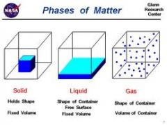 phase of matter