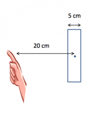 Distance to the center of the target = 20 cm      Width of the target = 5 cm      Each sub movement takes you 50% of the distance of the target      How many sub-movements would it take to be within the target