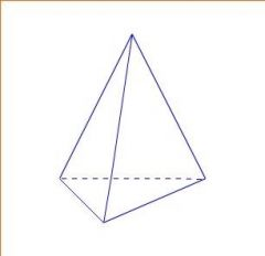 Poliedro cuya base es un triangulo; tiene caras triangulares que se juntan en un vértice común.