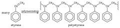 Unité structurale identique qui se répète dans une molécule, reliée par des liaisons covalentes.