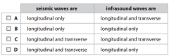 Which row of the table is correct for these waves?