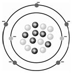 Use the figure above for the following question(s).    The mass number of the atom depicted in the figure is