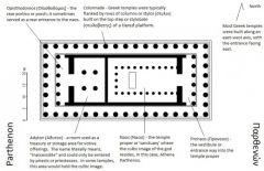 #35   Parthenon   Acropolis, Athens, Greece   447 - 424 B.C.E.   _____________________   Content: