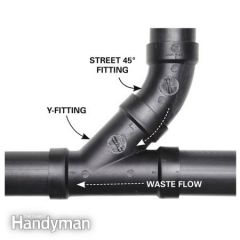 Y only! Using a TY in this case is illegal, because the waste hits it and travels both ways and can back up the drain. Using a Y directs the waste in one direction only.