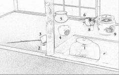 Utensils used in Japanese tea ceremony