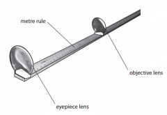 Describe how the position of this image can be shown by using this apparatus (2)
