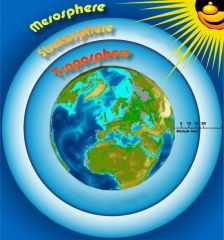 (N): the mixture of gases that surrounds the Earth